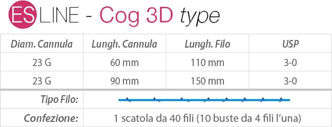Misure_cog3d-type
