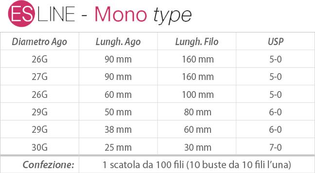 Misure_mono-type